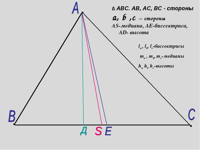 ∆ АВС. АВ, АС, ВС - стороны a, b ,c – стороны AS-медиана, AE-биссектриса, AD-...