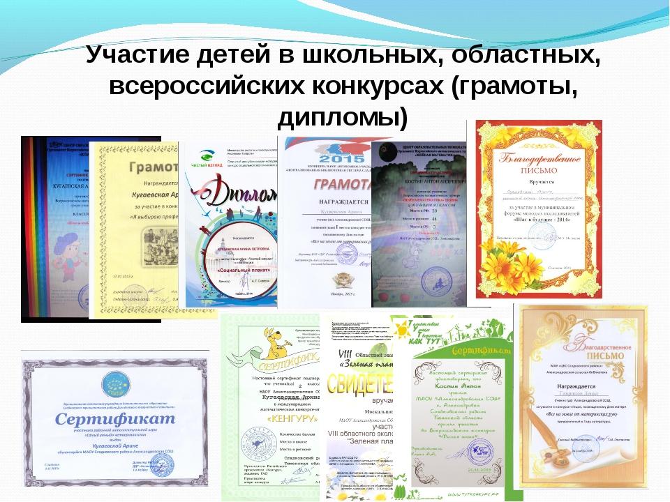 Участие детей в школьных, областных, всероссийских конкурсах (грамоты, дипло...