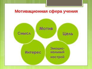 Мотивационная сфера учения