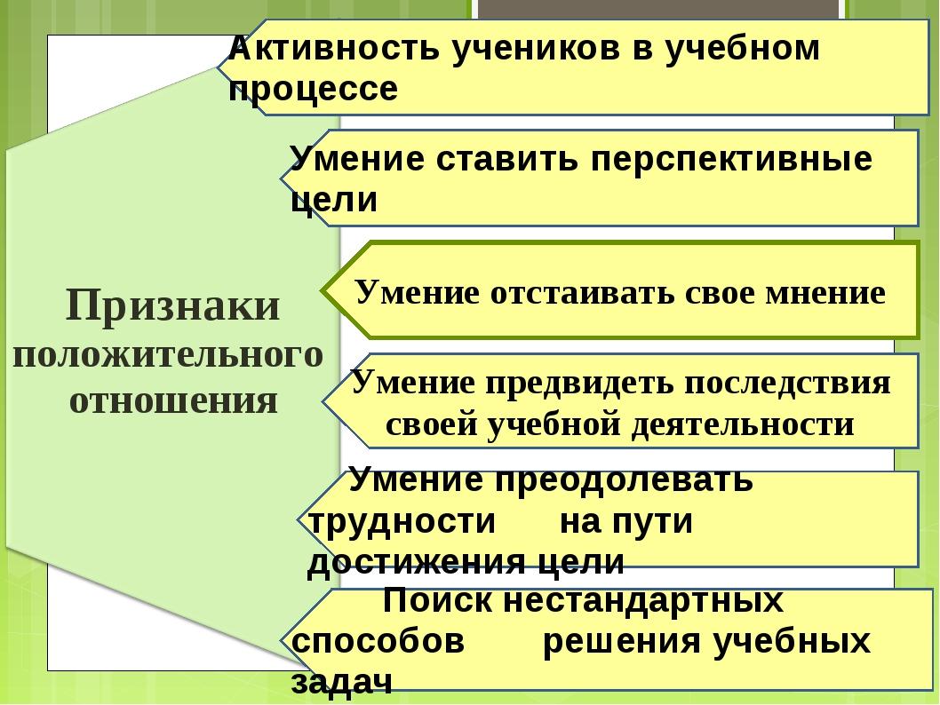 Умение преодолевать трудности на пути достижения цели Умение отстаивать сво...