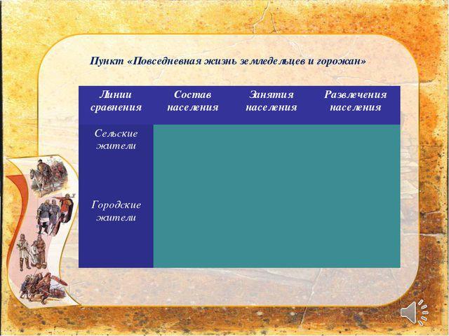 Пункт «Повседневная жизнь земледельцев и горожан» Линии сравненияСостав насе...