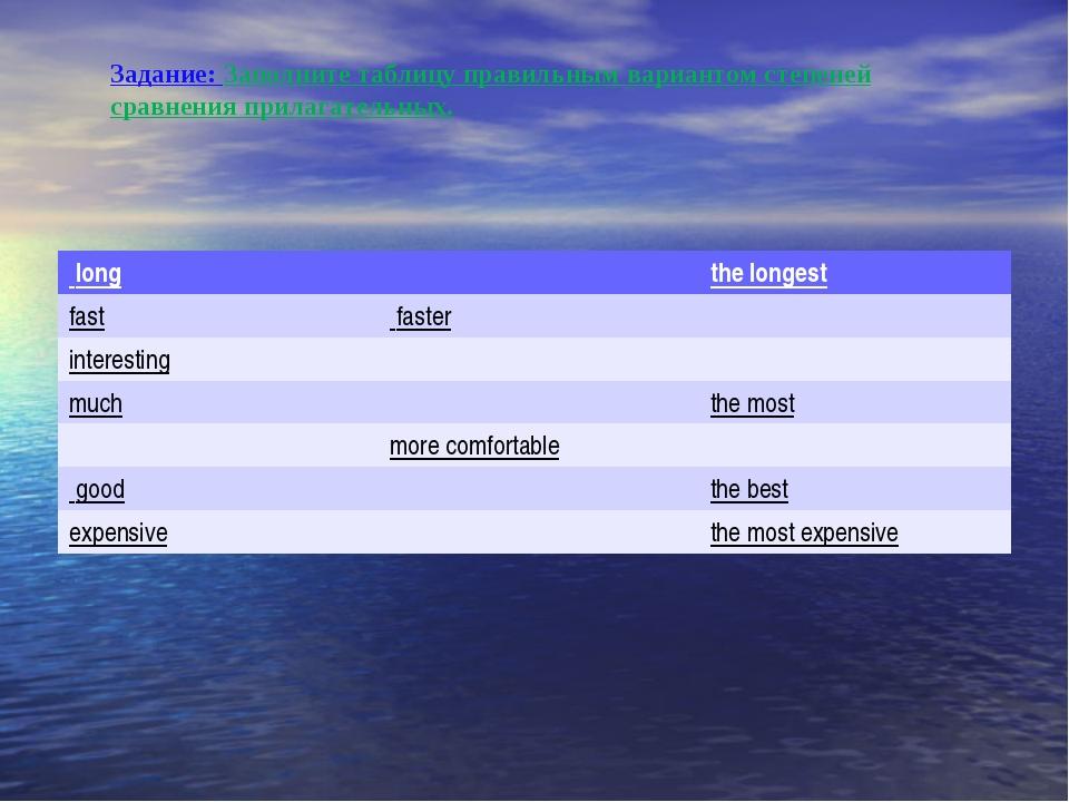 Задание: Заполните таблицу правильным вариантом степеней сравнения прилагате...