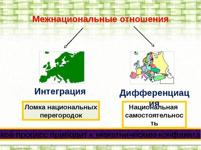 Какой процесс приводит к межэтническим конфликтам? Межнациональные отношения...