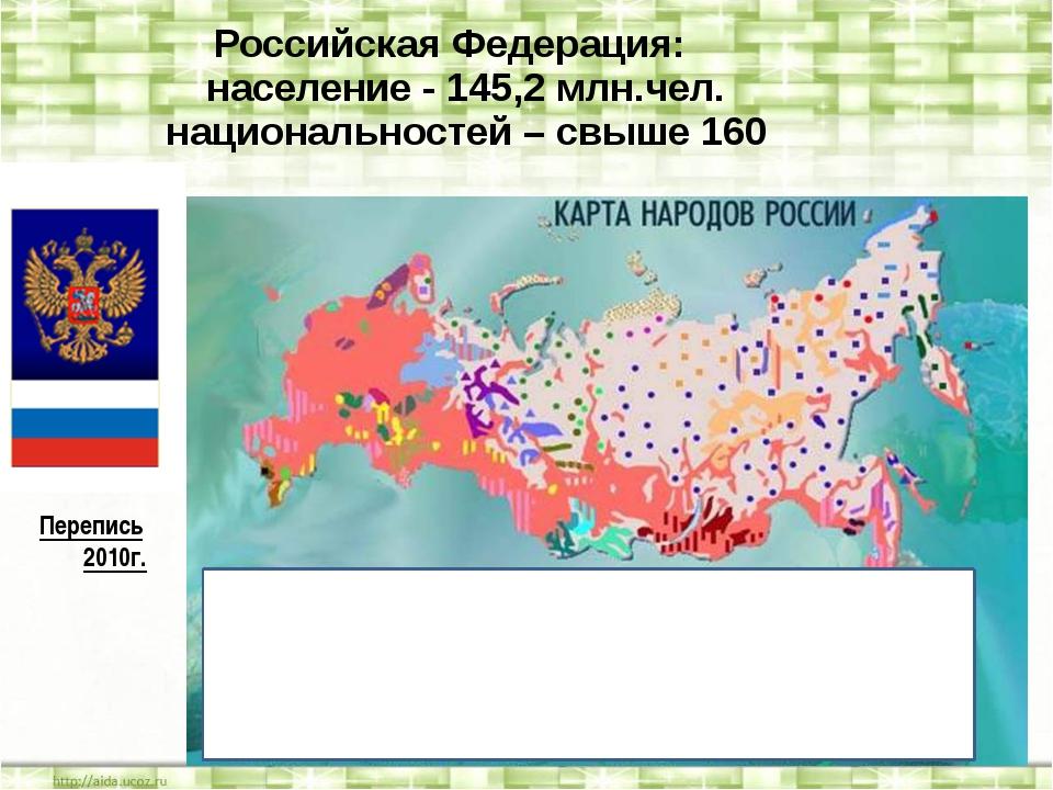 Российская Федерация: население - 145,2 млн.чел. национальностей – свыше 160...