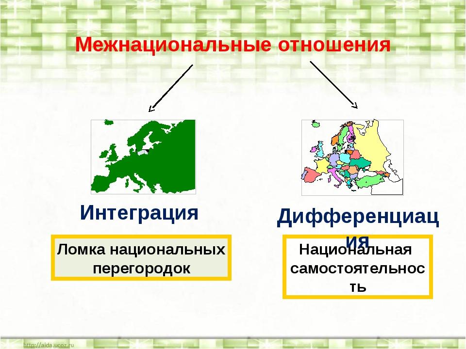 Межнациональные отношения Интеграция Дифференциация Ломка национальных перего...