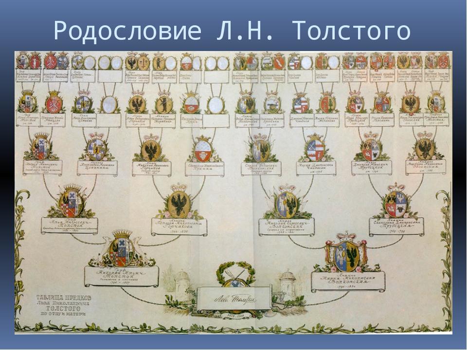 Родословие Л.Н. Толстого