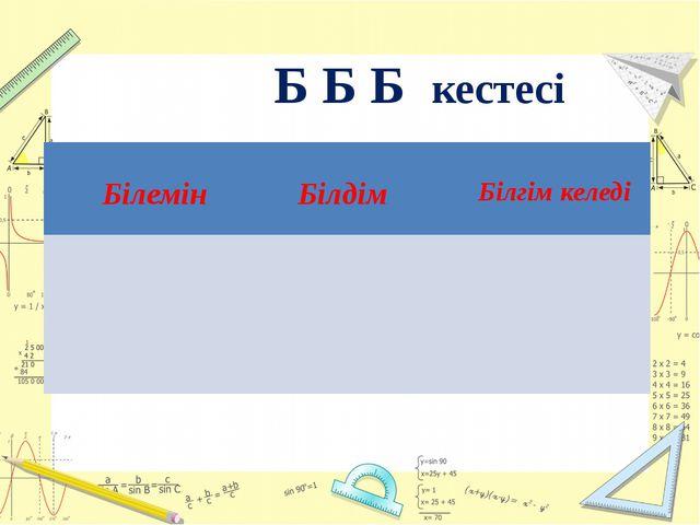 Білемін Білдім Білгім келеді Б Б Б кестесі