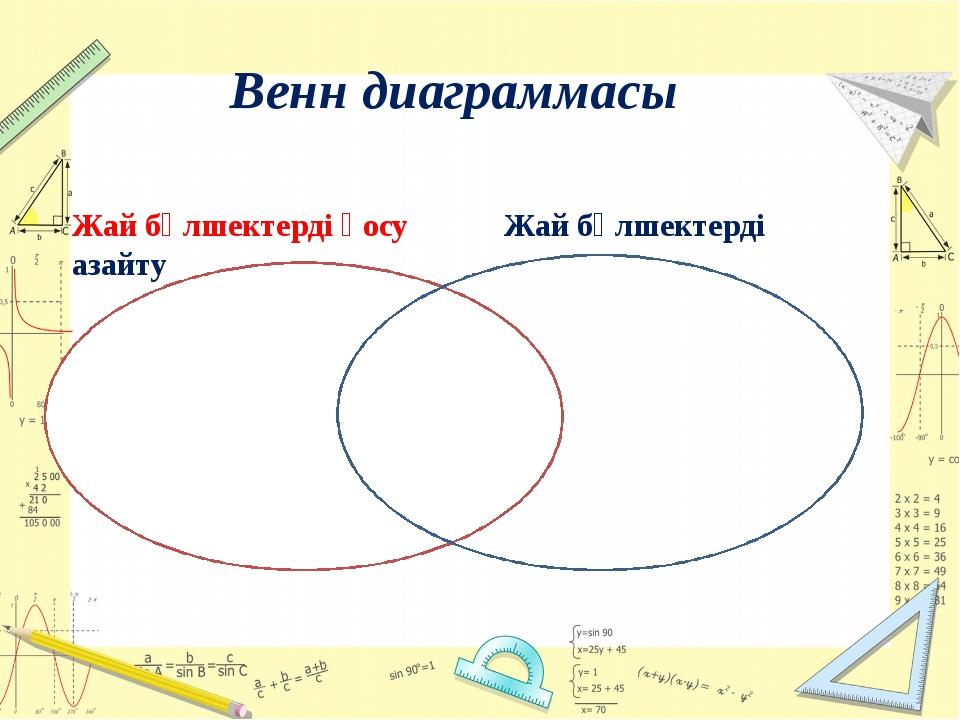 Венн диаграммасы Жай бөлшектерді қосу Жай бөлшектерді азайту