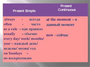 Present Simple Present Continuous always-всегда often-часто as a rule–как пр