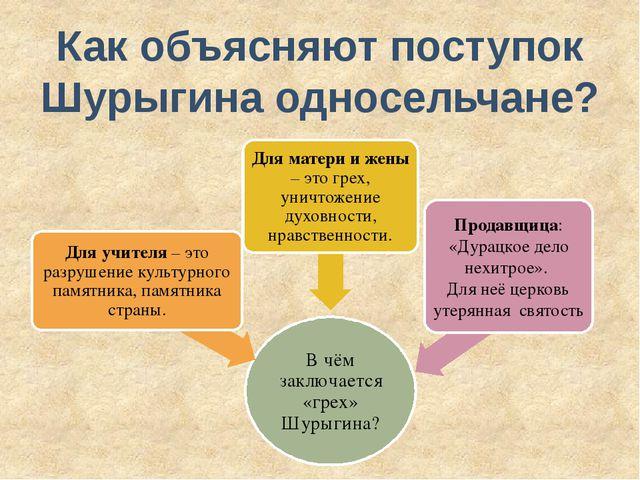 Как объясняют поступок Шурыгина односельчане?