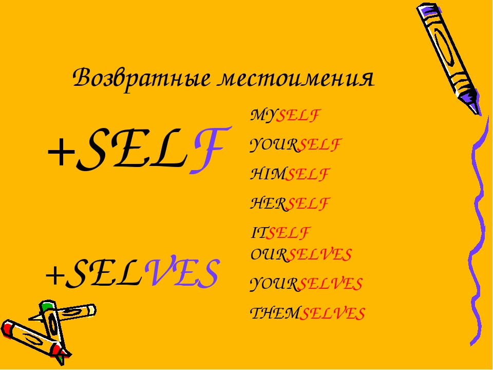 Возвратные местоимения +SELF	MYSELF YOURSELF HIMSELF HERSELF ITSELF +SELVES	O...