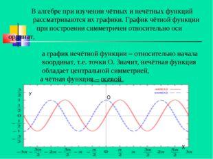В алгебре при изучении чётных и нечётных функций рассматриваются их графики.