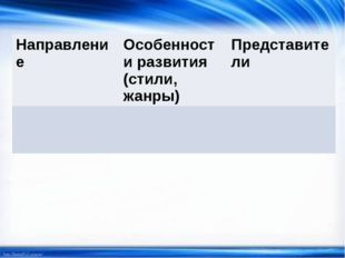 Направление Особенности развития (стили, жанры) Представители