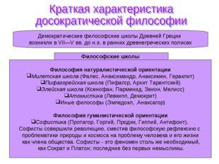 Демократические философские школы Древней Греции возникли в VII—V вв. до н.э.