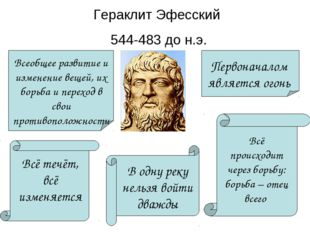 Гераклит Эфесский 544-483 до н.э. Первоначалом является огонь Всеобщее развит