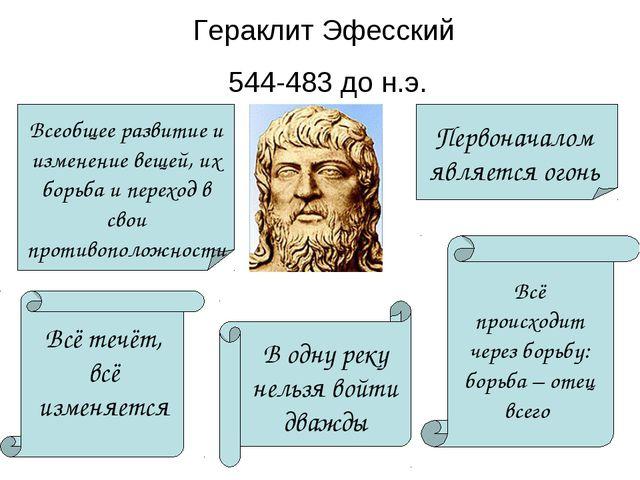 Гераклит Эфесский 544-483 до н.э. Первоначалом является огонь Всеобщее развит...
