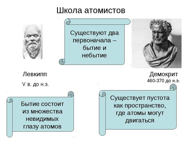 Школа атомистов Левкипп V в. до н.э. Демокрит 460-370 до н.э. Существуют два...