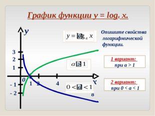 Основные свойства логарифмической функции № a > 1 0 < a < 1 1 D(f) = (0, +∞)