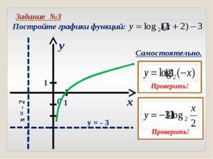 Логарифмическая кривая это та же экспонента, только по - другому расположенн