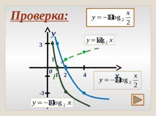 http://ru.wikipedia.org Мордкович А.Г. Алгебра и начала анализа. 10 – 11 кл.: