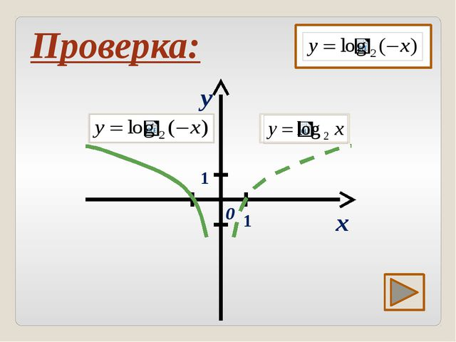 § 49 №1463, 1467,1480,1460 1 вариант – а,б; 2 вариант – в,г. Домашнее задание...