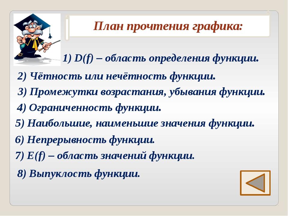 1) D(f) – область определения функции. 2) Чётность или нечётность функции. 4)...