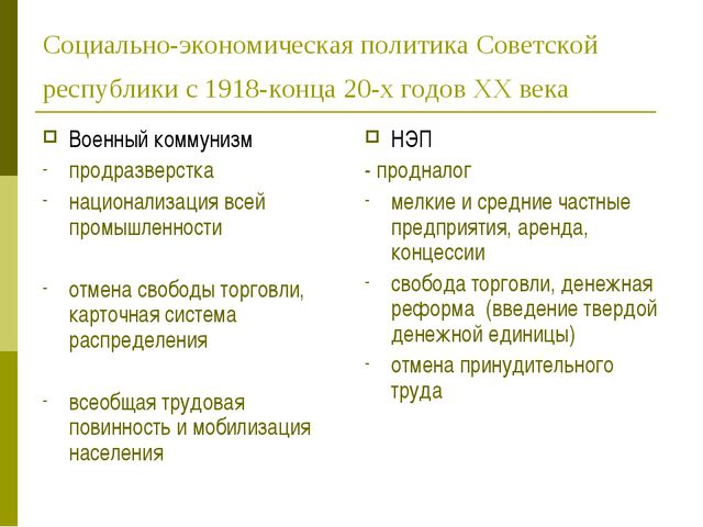 Социально-экономическая политика Советской республики с 1918-конца 20-х годов...
