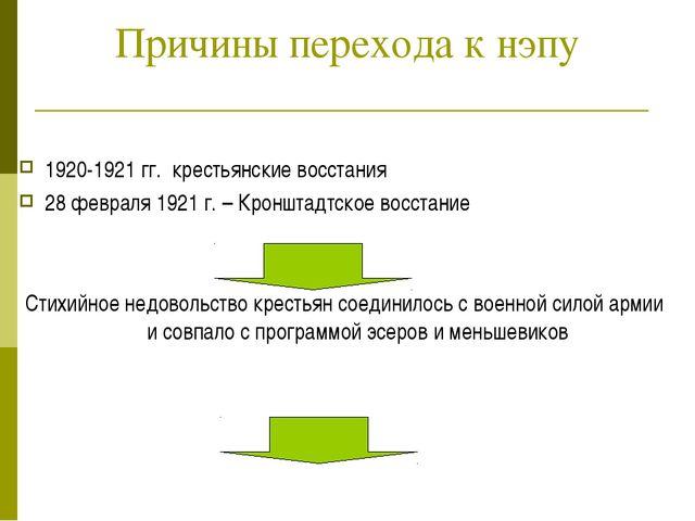 Причины перехода к нэпу 1920-1921 гг. крестьянские восстания 28 февраля 1921...