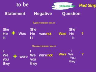 Поставьте глагол to be в правильной форме: She____a teacher. will be, were Y