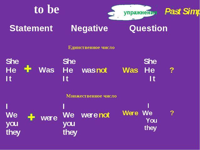 Поставьте глагол to be в правильной форме: She____a teacher. will be, were Y...