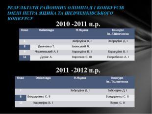 2010 -2011 н.р. 2011 -2012 н.р. Русанова С.В. 2012 рк РЕЗУЛЬТАТИ РАЙОННИХ ОЛІ