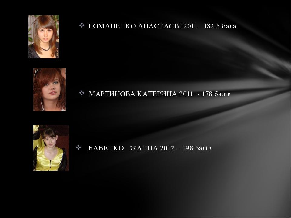 Русанова С.В. 2012 рк РОМАНЕНКО АНАСТАСІЯ 2011– 182.5 бала МАРТИНОВА КАТЕРИНА...