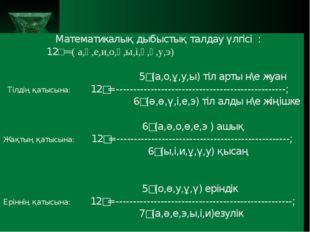 Математикалық дыбыстық талдау үлгісі : 12□═( а,ә,е,и,о,ө,ы,і,ұ,ү,у,э) 5□(а,о