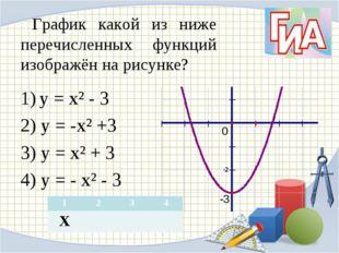 График какой из ниже перечисленных функций изображён на рисунке? у = х² - 3