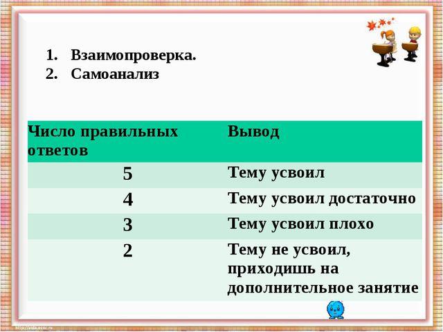 Взаимопроверка. Самоанализ Число правильных ответовВывод 5Тему усвоил 4Тем...