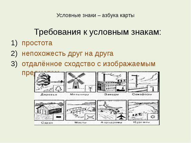 Условные знаки – азбука карты Требования к условным знакам: простота непохоже...