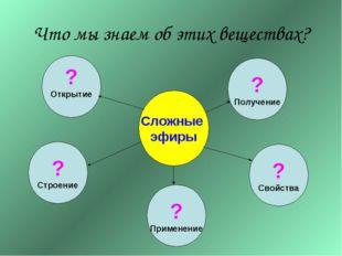 Что мы знаем об этих веществах? Сложные эфиры ? Открытие ? Получение ? Свойст