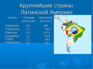 Крупнейшие страны Латинской Америки Страны Площадь (млн.кв.км.) Население (
