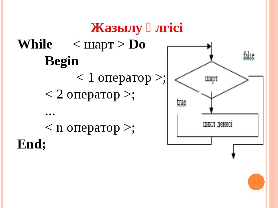 Жазылу үлгісі Whіle< шарт > Do Begіn  < 1 оператор >; < 2 оператор >; ....