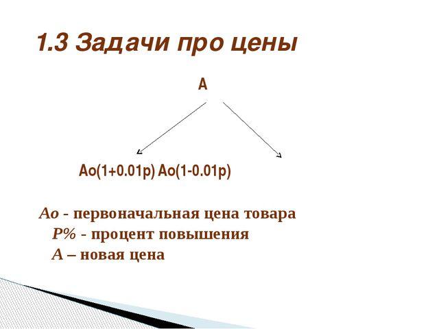 A   Ao(1+0.01p)Ao(1-0.01p) Ао - первоначальная цена товара P% - процент п...
