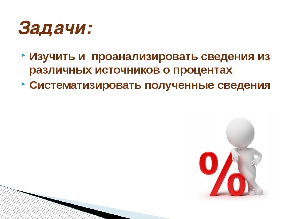 Изучить и проанализировать сведения из различных источников о процентах Систе...