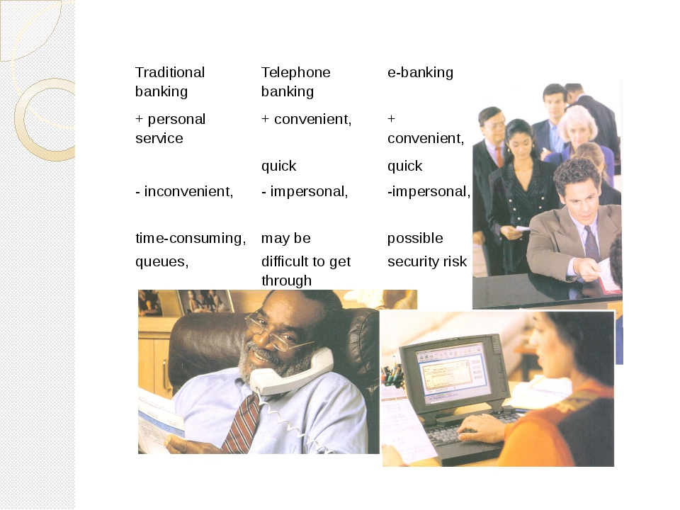 Traditional banking Telephone banking e-banking + personal service + conveni...