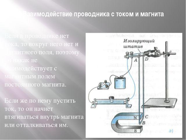 Взаимодействие проводника с током и магнита Если в проводнике нет тока, то во...