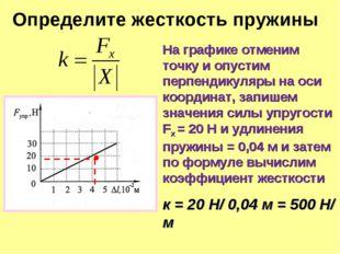 Определите жесткость пружины На графике отменим точку и опустим перпендикуляр