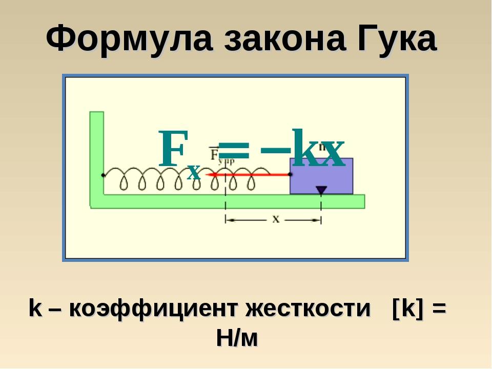 Формула закона Гука k – коэффициент жесткости k = Н/м