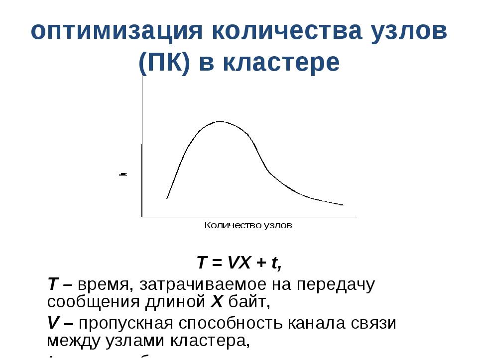 оптимизация количества узлов (ПК) в кластере T=VX+t, T–время, затрачив...