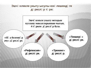 Эшчәнлекле укыту ысулы юнәлешендәге дәресләр төре: Эшчәнлекле укыту методын к