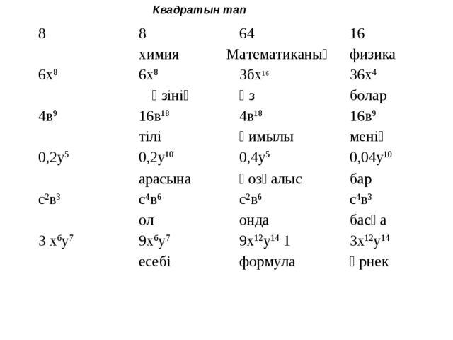 Квадратын тап 886416 химияМатематиканыңфизика 6х86х8Збх16З6х4 өзінің...