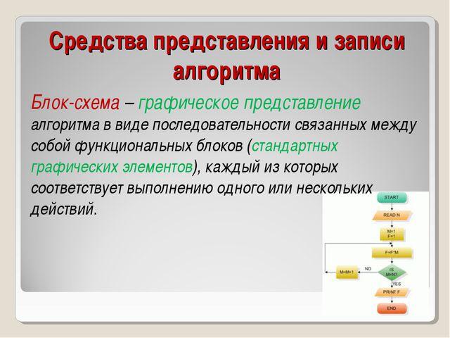 Блок-схема – графическое представление алгоритма в виде последовательности св...