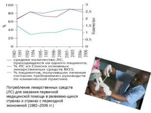 Потребление лекарственных средств (ЛС) для оказания первичной медицинской пом